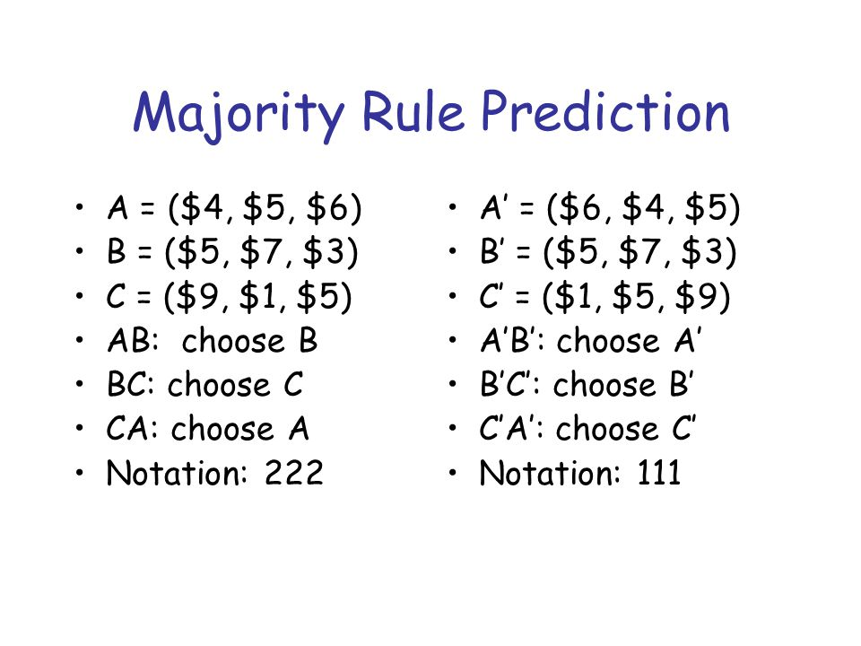 Majority Rule Prediction A = ($4, $5, $6) B = ($5, $7, $3) C = ($9, $1, $5) AB: choose B BC: choose C CA: choose A Notation: 222 A' = ($6, $4, $5) B' = ($5, $7, $3) C' = ($1, $5, $9) A'B': choose A' B'C': choose B' C'A': choose C' Notation: 111
