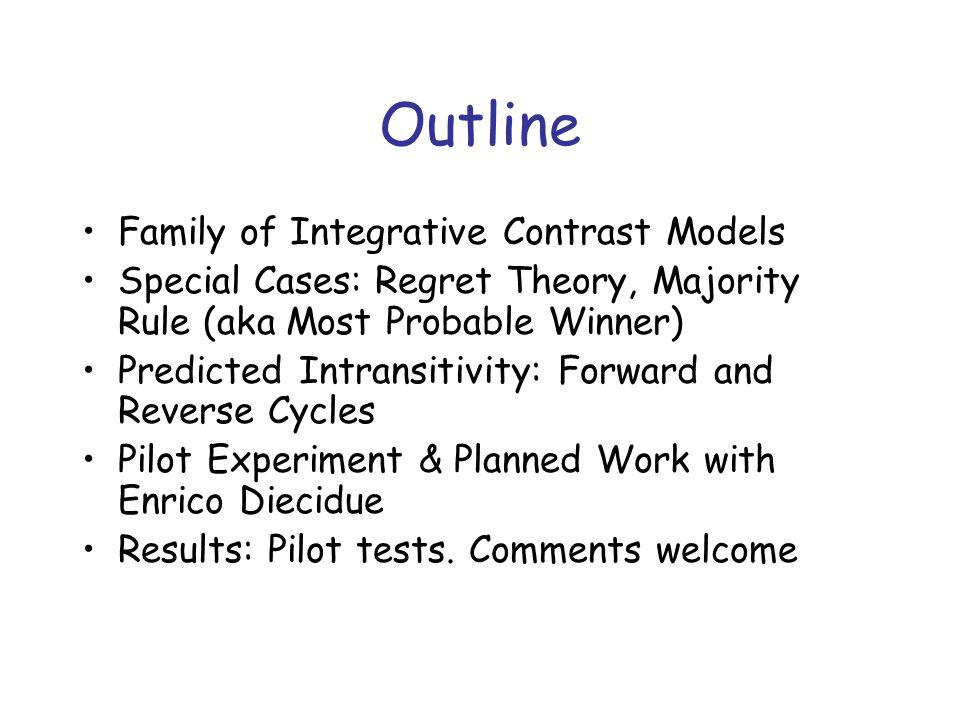 Integrative, Interactive Contrast Models