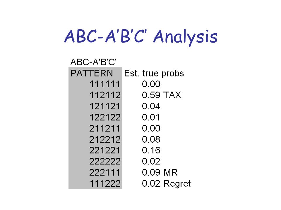 ABC-A'B'C' Analysis