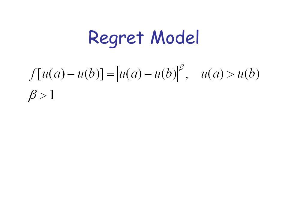 Regret Model