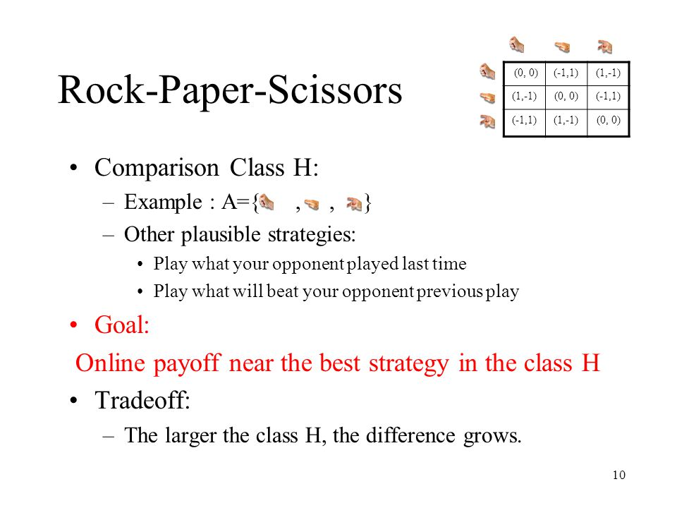10 Rock-Paper-Scissors Comparison Class H: –Example : A={,, } –Other plausible strategies: Play what your opponent played last time Play what will beat your opponent previous play Goal: Online payoff near the best strategy in the class H Tradeoff: –The larger the class H, the difference grows.