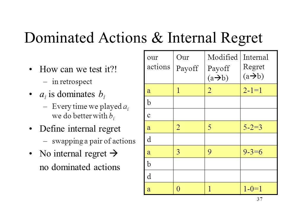 37 Dominated Actions & Internal Regret How can we test it?.