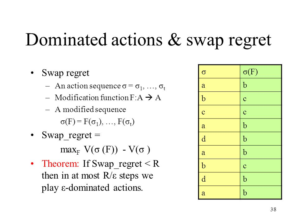 38 Dominated actions & swap regret Swap regret –An action sequence σ = σ 1, …, σ t –Modification function F:A  A –A modified sequence σ(F) = F(σ 1 ), …, F(σ t ) Swap_regret = max F V(σ (F)) - V(σ ) Theorem: If Swap_regret < R then in at most R/ε steps we play ε-dominated actions.