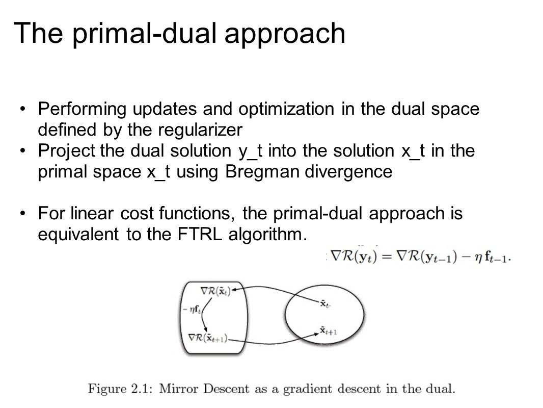 The primal-dual approach Performing updates and optimization in the dual space defined by the regularizer Project the dual solution y_t into the solut