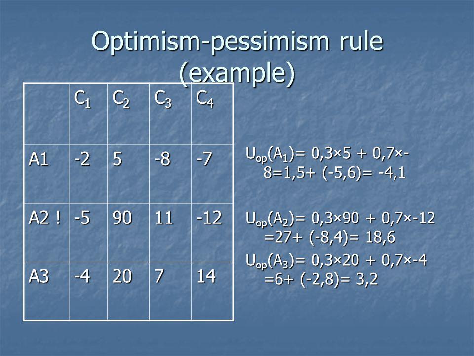 Optimism-pessimism rule (example) C1C1C1C1 C2C2C2C2 C3C3C3C3 C4C4C4C4 A1-25-8-7 A2 .