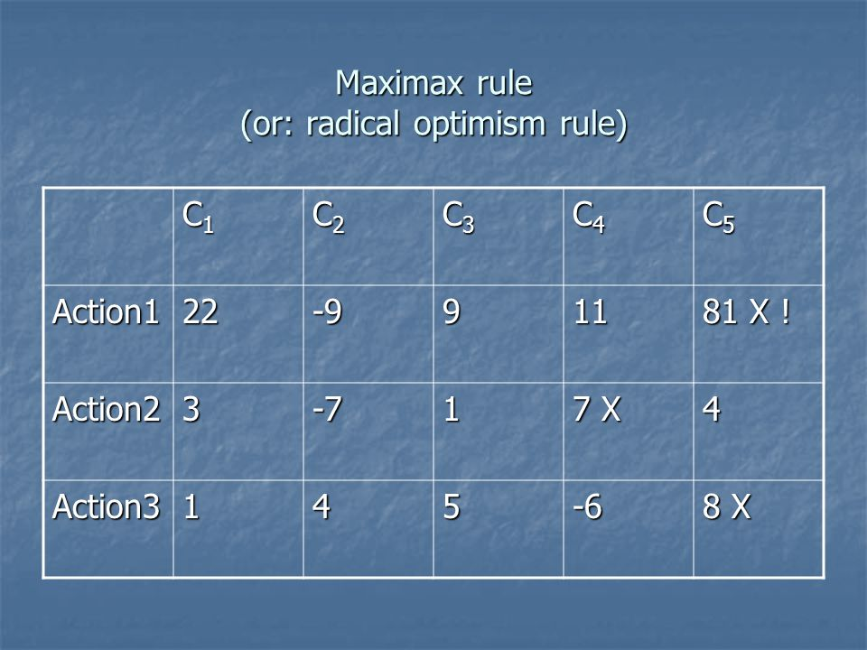 Maximax rule (or: radical optimism rule) C1C1C1C1 C2C2C2C2 C3C3C3C3 C4C4C4C4 C5C5C5C5 Action122-9911 81 X .