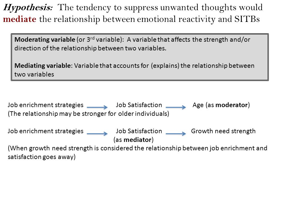 Hypothesis: The tendency to suppress unwanted thoughts would mediate the relationship between emotional reactivity and SITBs Moderating variable (or 3 rd variable): A variable that affects the strength and/or direction of the relationship between two variables.