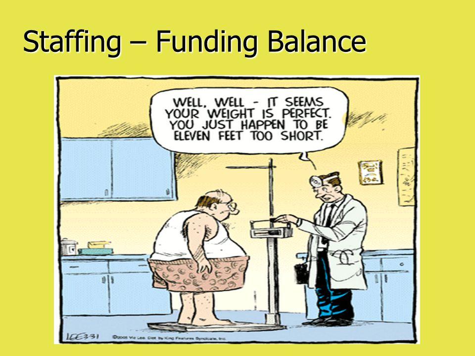 Staffing – Funding Balance