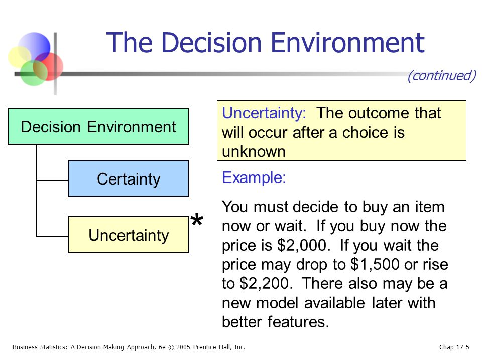 Business Statistics: A Decision-Making Approach, 6e © 2005 Prentice-Hall, Inc.