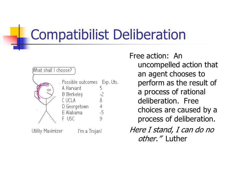 Compatibilist Deliberation Free action: An uncompelled action that an agent chooses to perform as the result of a process of rational deliberation. Fr
