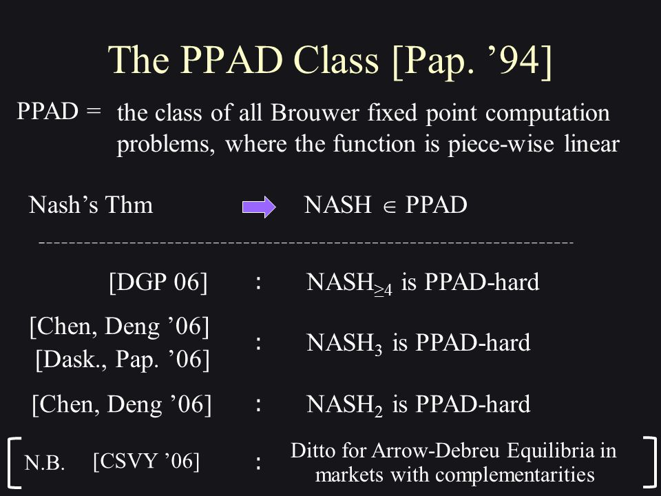 The PPAD Class [Pap.
