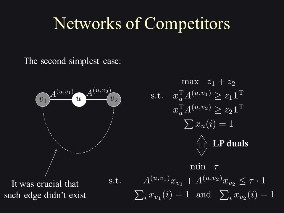 Networks of Competitors The second simplest case: LP duals It was crucial that such edge didn't exist