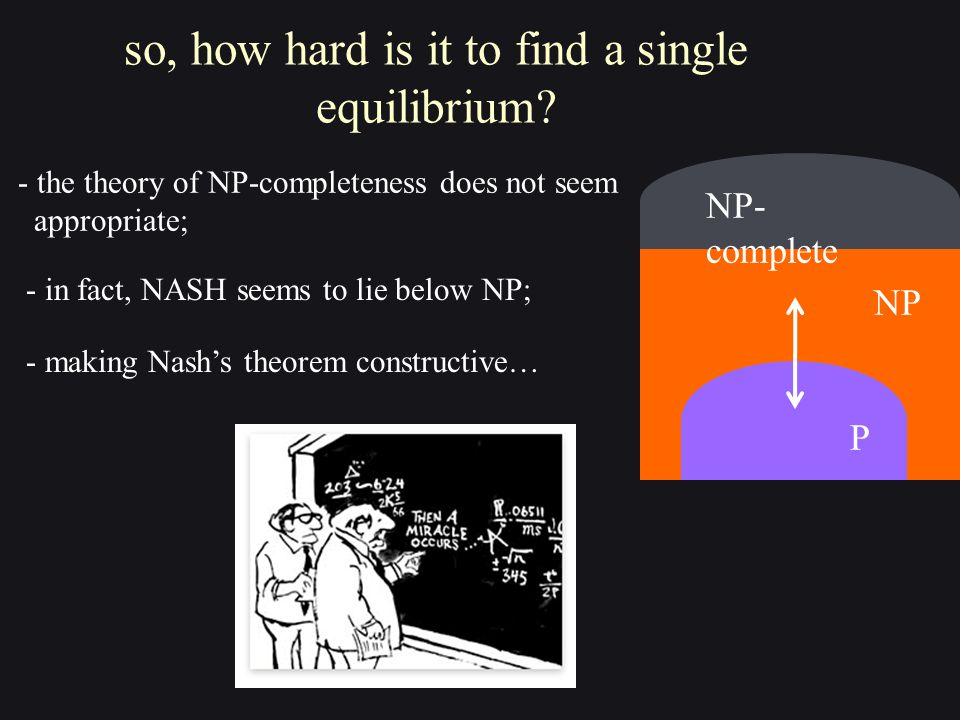 Complexity of the Nash Equilibrium Theorem [Daskalakis, Goldberg, Papadimitriou '06]: If #players ≥ 4, then finding a Nash equilibrium is PPAD-complete.