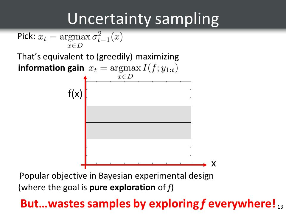 13 Uncertainty sampling Pick: That's equivalent to (greedily) maximizing information gain Popular objective in Bayesian experimental design (where the
