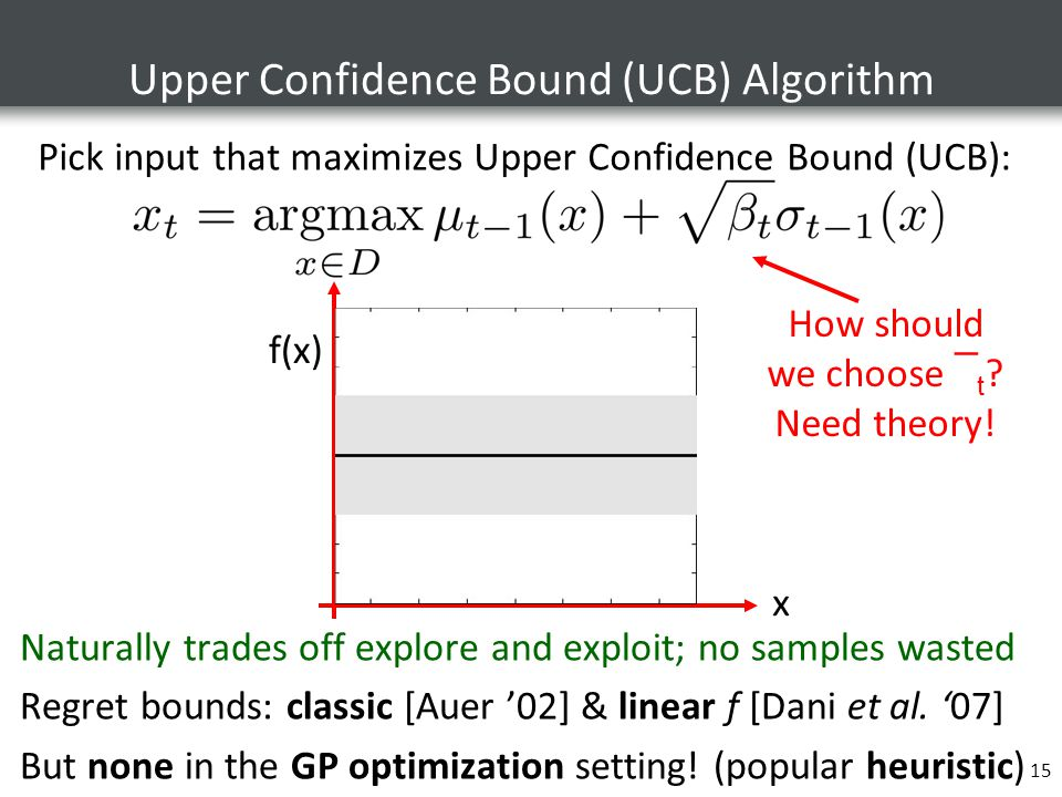 15 Upper Confidence Bound (UCB) Algorithm Naturally trades off explore and exploit; no samples wasted Regret bounds: classic [Auer '02] & linear f [Dani et al.