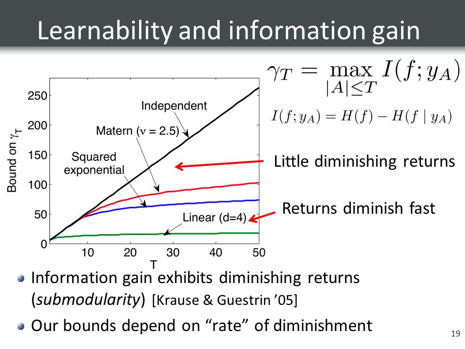 """Learnability and information gain Information gain exhibits diminishing returns (submodularity) [Krause & Guestrin '05] Our bounds depend on """"rate"""" of"""