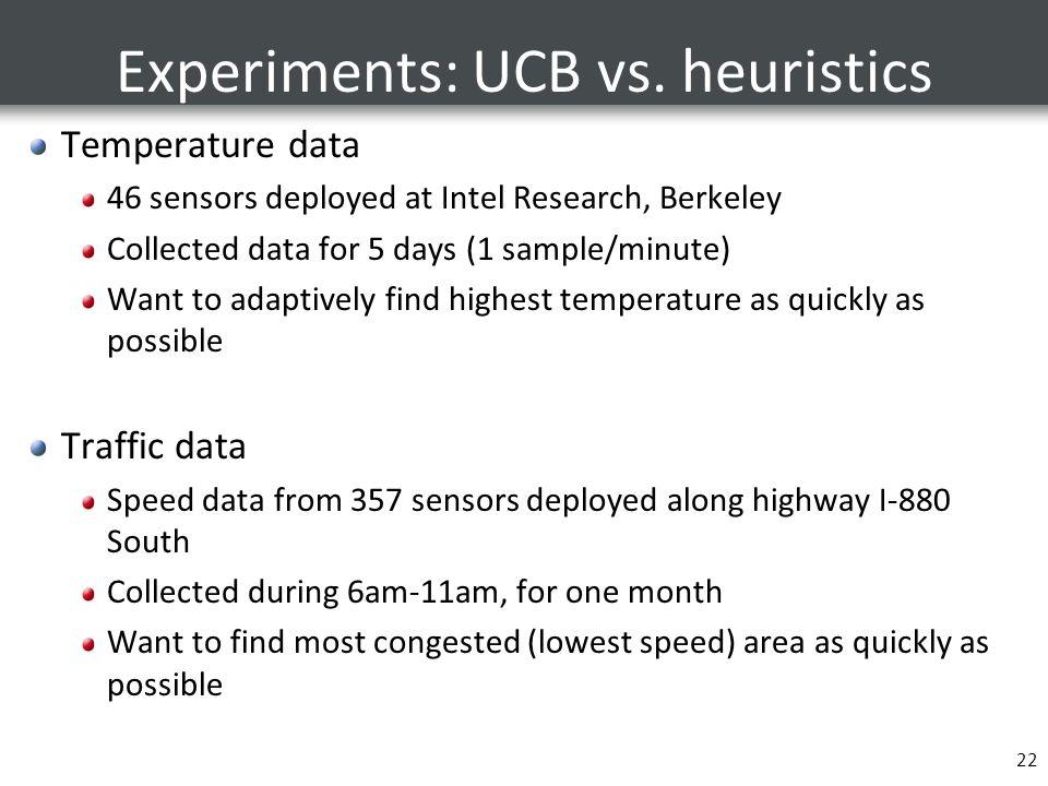 Experiments: UCB vs.