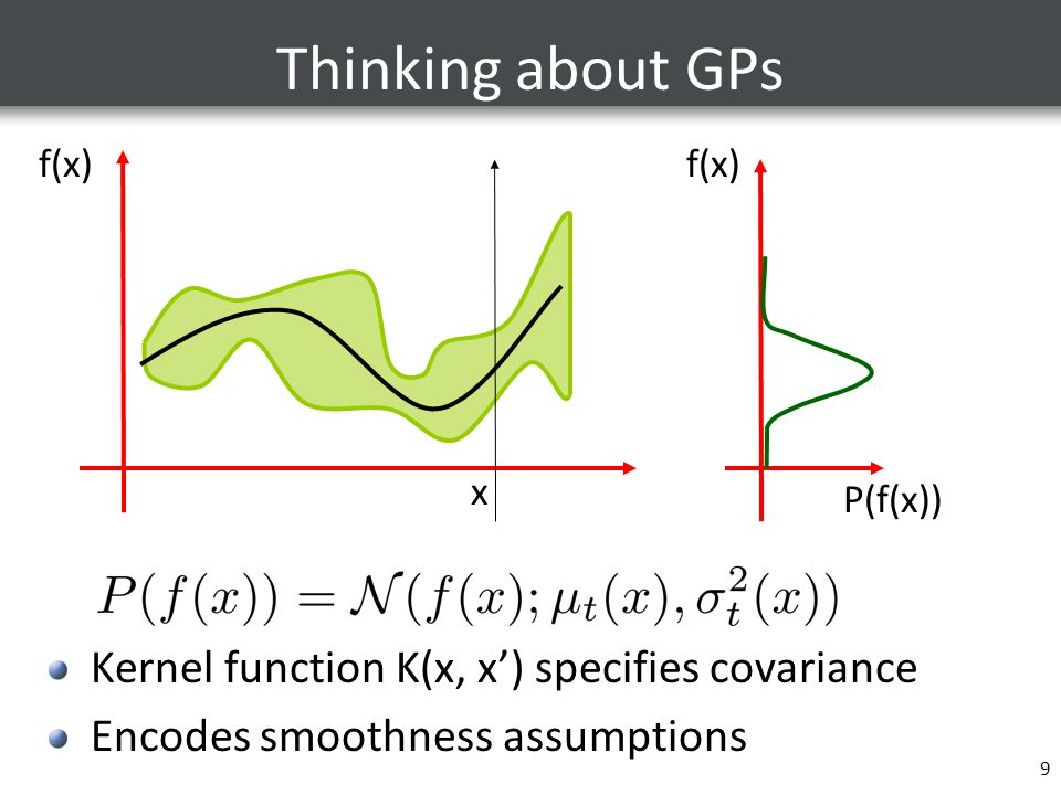 9 Thinking about GPs Kernel function K(x, x') specifies covariance Encodes smoothness assumptions x f(x) P(f(x)) f(x)
