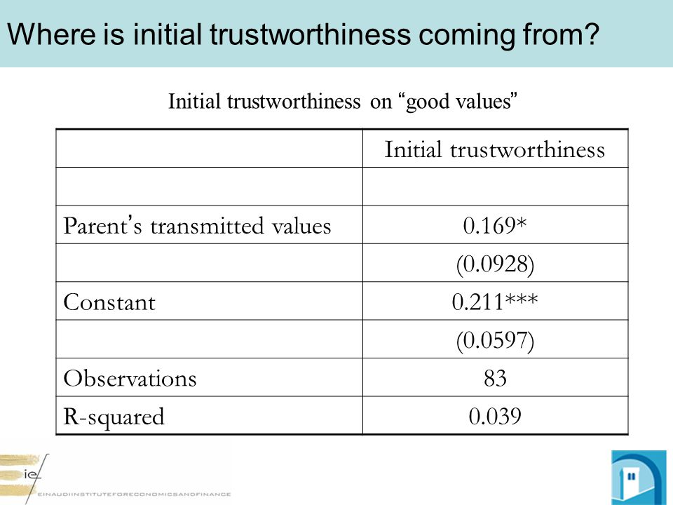 Where is initial trustworthiness coming from.
