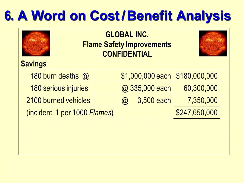6. A Word on Cost / Benefit Analysis The Cost of life?The Cost of life? Learning how to Multiply.Learning how to Multiply. Savings GLOBAL INC. Flame S