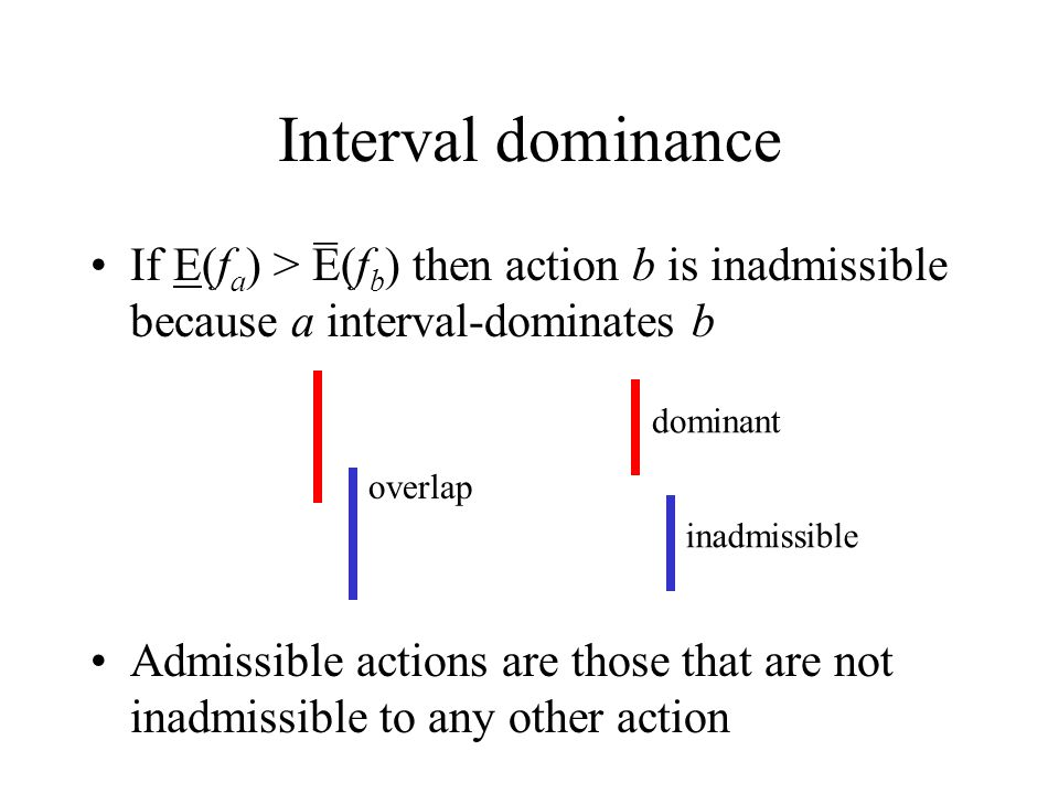 Interval dominance If E(f a ) > E(f b ) then action b is inadmissible because a interval-dominates b Admissible actions are those that are not inadmissible to any other action _ inadmissible dominant overlap