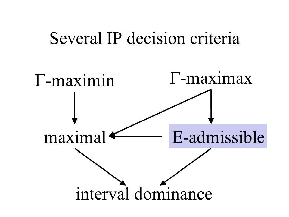 E-admissible Several IP decision criteria  -maximax maximal  -maximin interval dominance