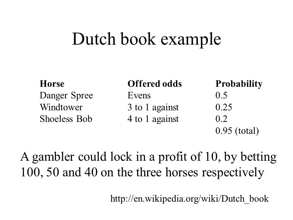 A gambler could lock in a profit of 10, by betting 100, 50 and 40 on the three horses respectively http://en.wikipedia.org/wiki/Dutch_book Dutch book example HorseOffered oddsProbability Danger SpreeEvens0.5 Windtower3 to 1 against0.25 Shoeless Bob4 to 1 against0.2 0.95 (total)