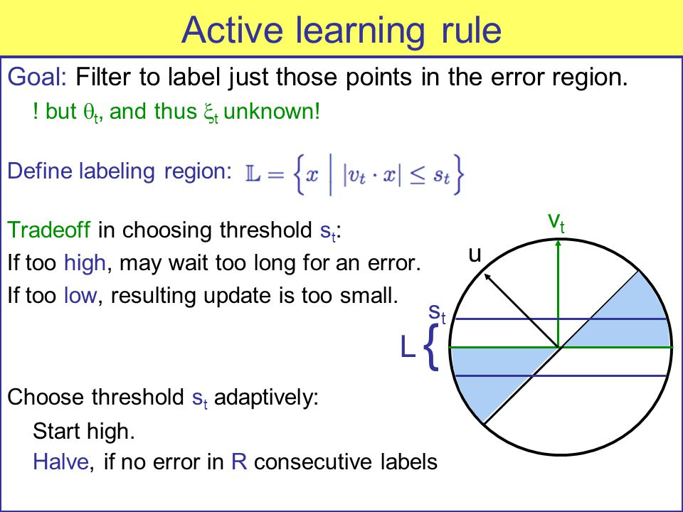 Active learning rule vtvt stst u { Goal: Filter to label just those points in the error region.