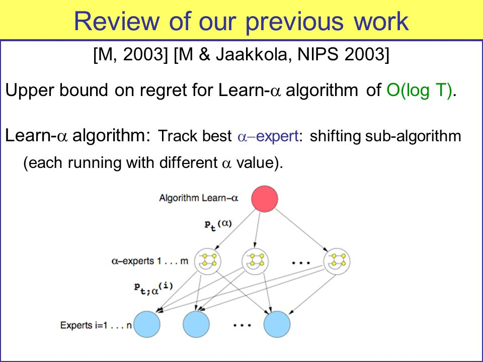 Review of our previous work [M, 2003] [M & Jaakkola, NIPS 2003] Upper bound on regret for Learn-  algorithm of O(log T).