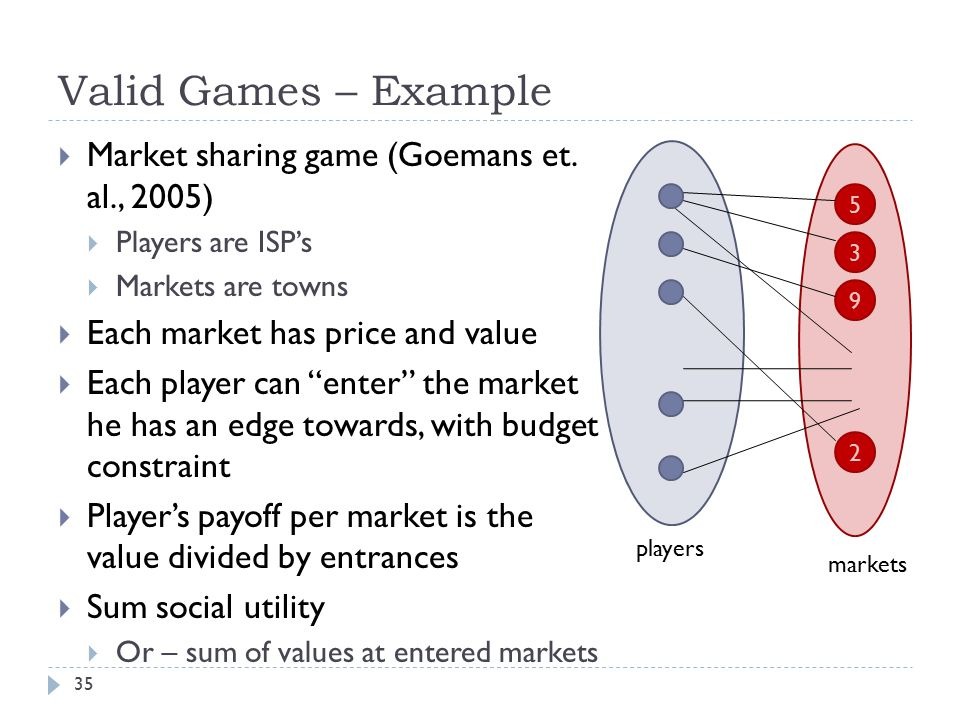 Valid Games – Example  Market sharing game (Goemans et. al., 2005)  Players are ISP's  Markets are towns  Each market has price and value  Each p