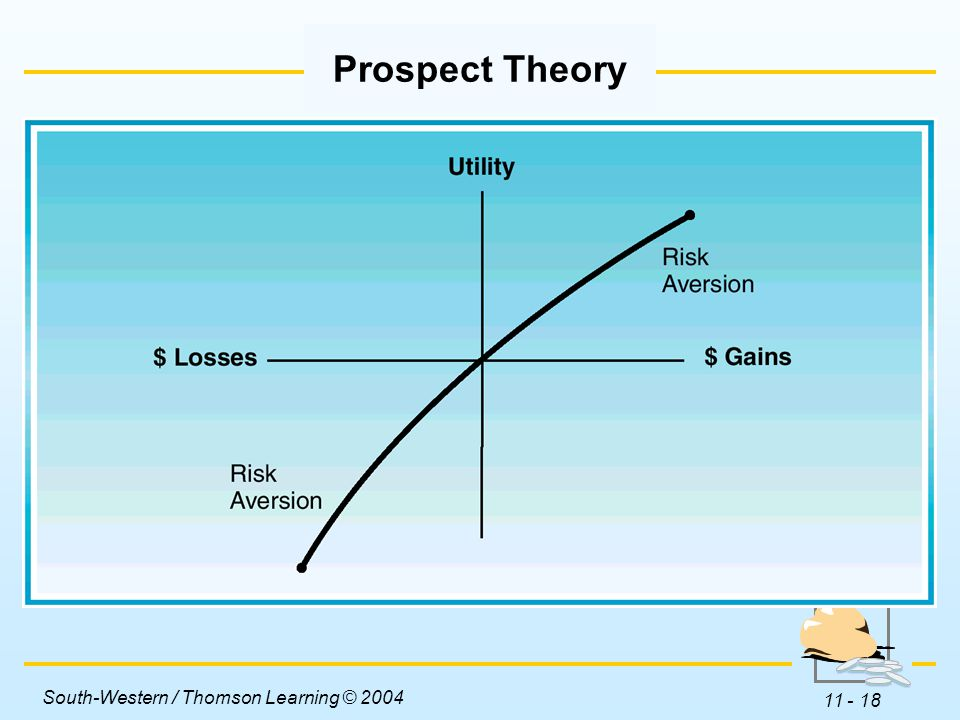South-Western / Thomson Learning © 2004 11 - 18 Prospect Theory Insert Figure 11-2 here.