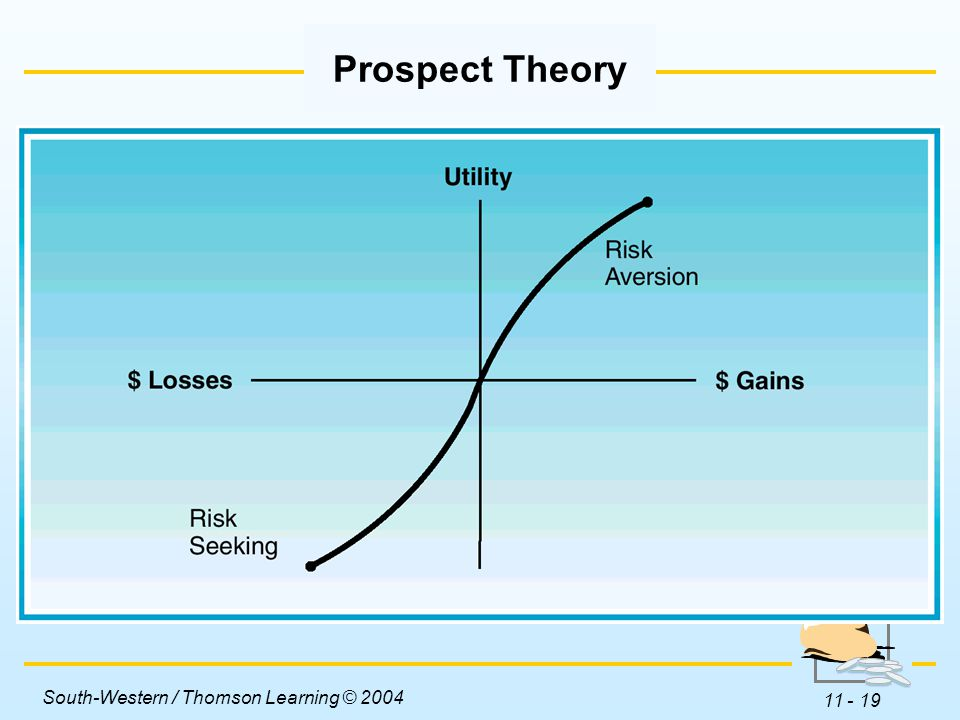 South-Western / Thomson Learning © 2004 11 - 19 Prospect Theory Insert Figure 11-3 here.