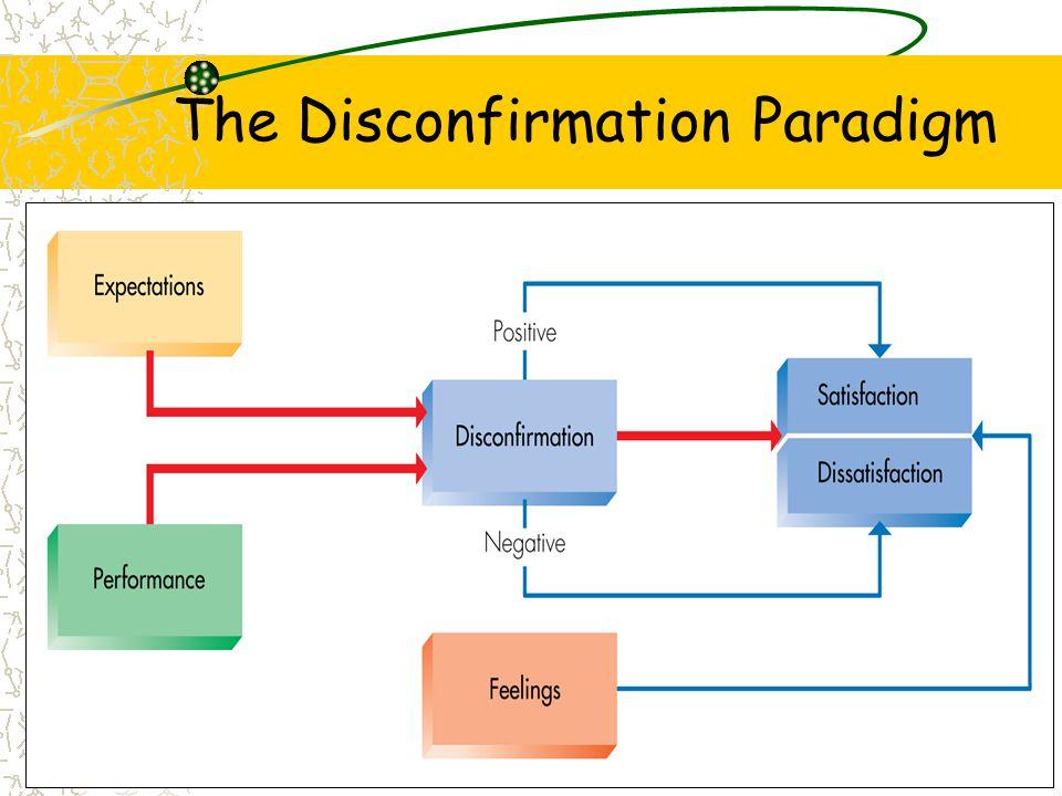 The Disconfirmation Paradigm