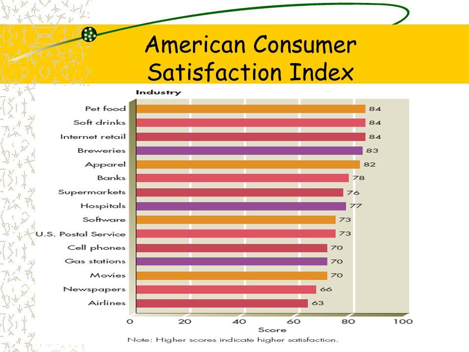 American Consumer Satisfaction Index