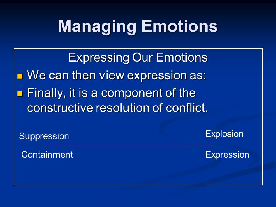 Managing Emotions Expressing Our Emotions We can then view expression as: We can then view expression as: Finally, it is a component of the constructive resolution of conflict.