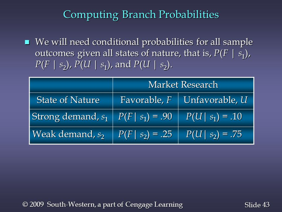 43 Slide © 2009 South-Western, a part of Cengage Learning Computing Branch Probabilities Market Research State of Nature State of Nature Favorable, F