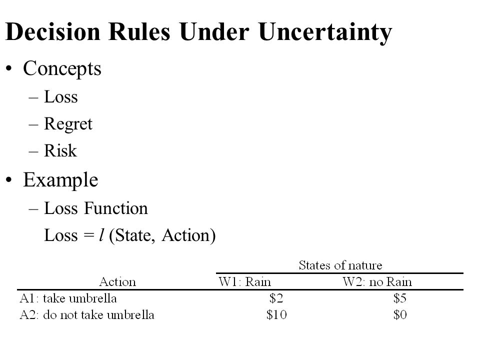 Decision Rules Under Uncertainty Concepts –Loss –Regret –Risk Example –Loss Function Loss = l (State, Action)