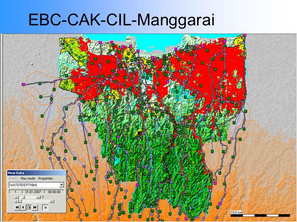 EBC-CAK-CIL-Manggarai