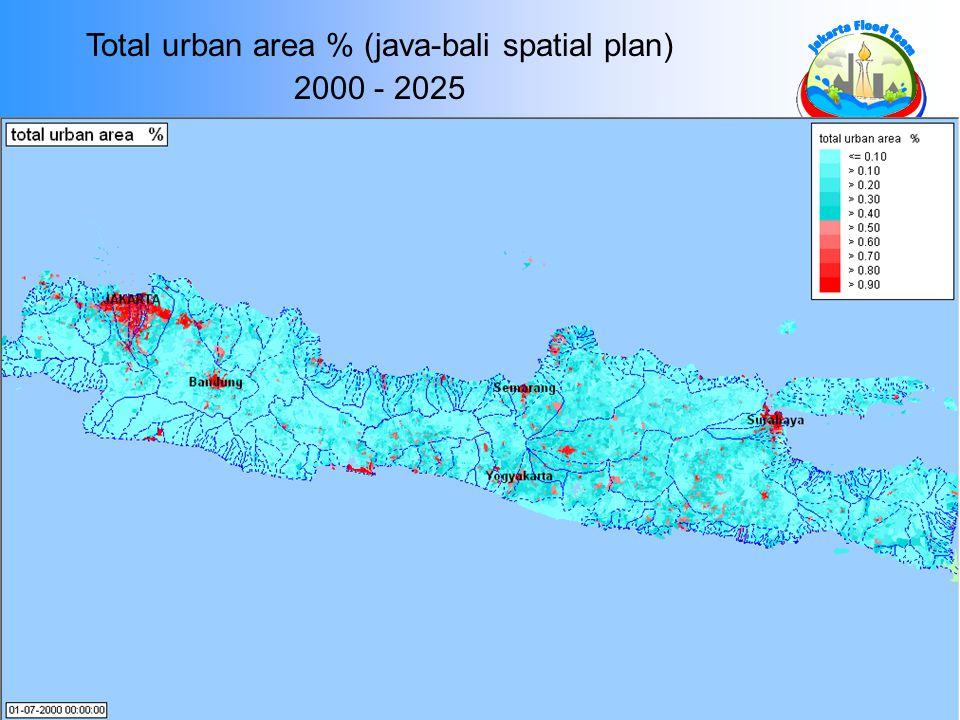 Total urban area % (java-bali spatial plan) 2000 - 2025