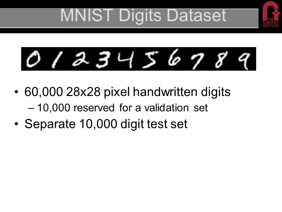 MNIST Digits Dataset 60,000 28x28 pixel handwritten digits –10,000 reserved for a validation set Separate 10,000 digit test set