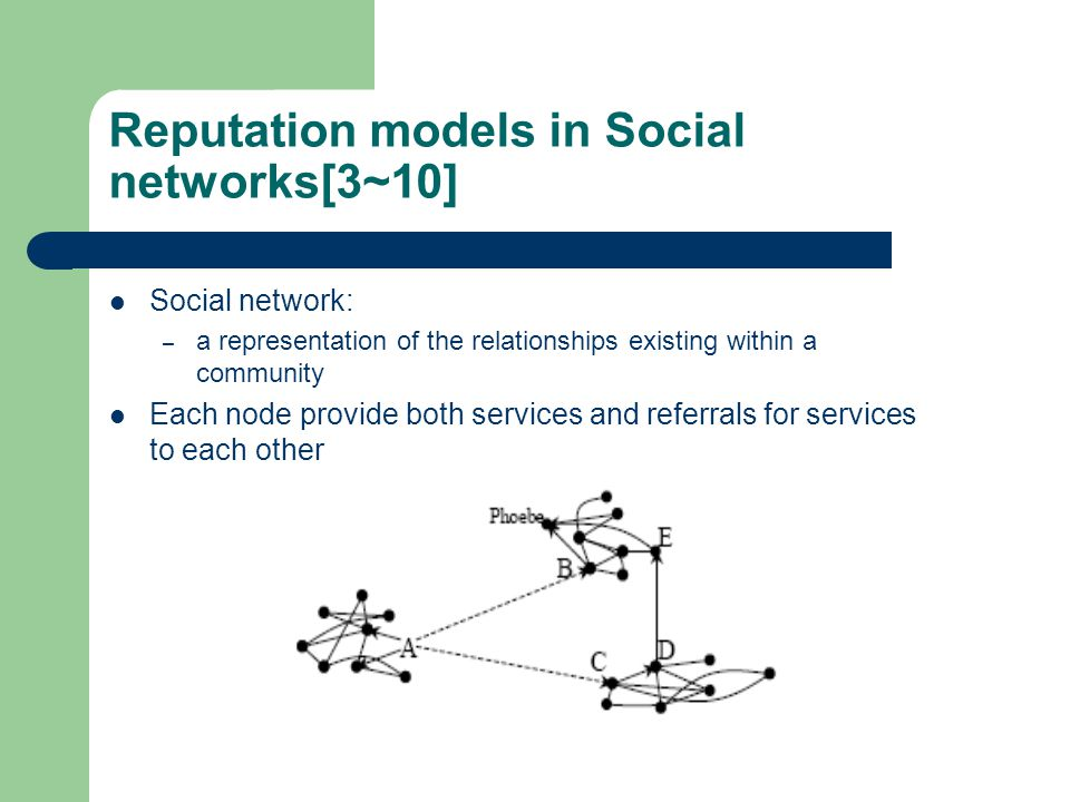 Reputation models in Social networks[3~10] Social network: – a representation of the relationships existing within a community Each node provide both services and referrals for services to each other
