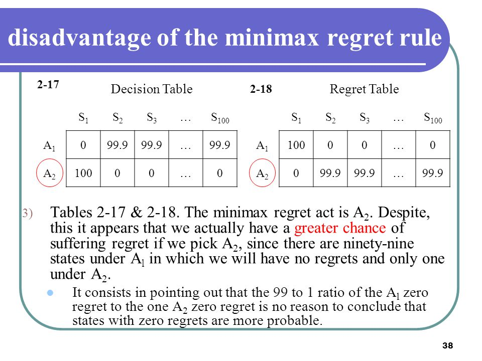 38 disadvantage of the minimax regret rule 3) Tables 2-17 & 2-18. The minimax regret act is A 2. Despite, this it appears that we actually have a grea