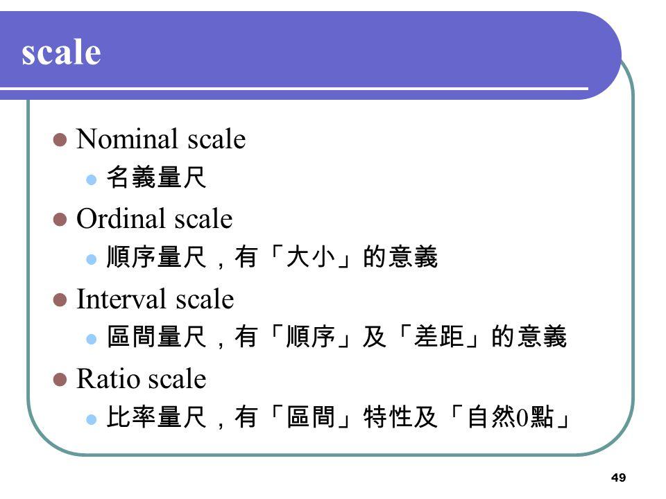 49 scale Nominal scale 名義量尺 Ordinal scale 順序量尺,有「大小」的意義 Interval scale 區間量尺,有「順序」及「差距」的意義 Ratio scale 比率量尺,有「區間」特性及「自然 0 點」