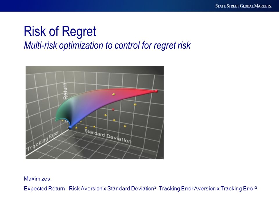 Maximizes: Expected Return - Risk Aversion x Standard Deviation 2 -Tracking Error Aversion x Tracking Error 2 Risk of Regret Multi-risk optimization t