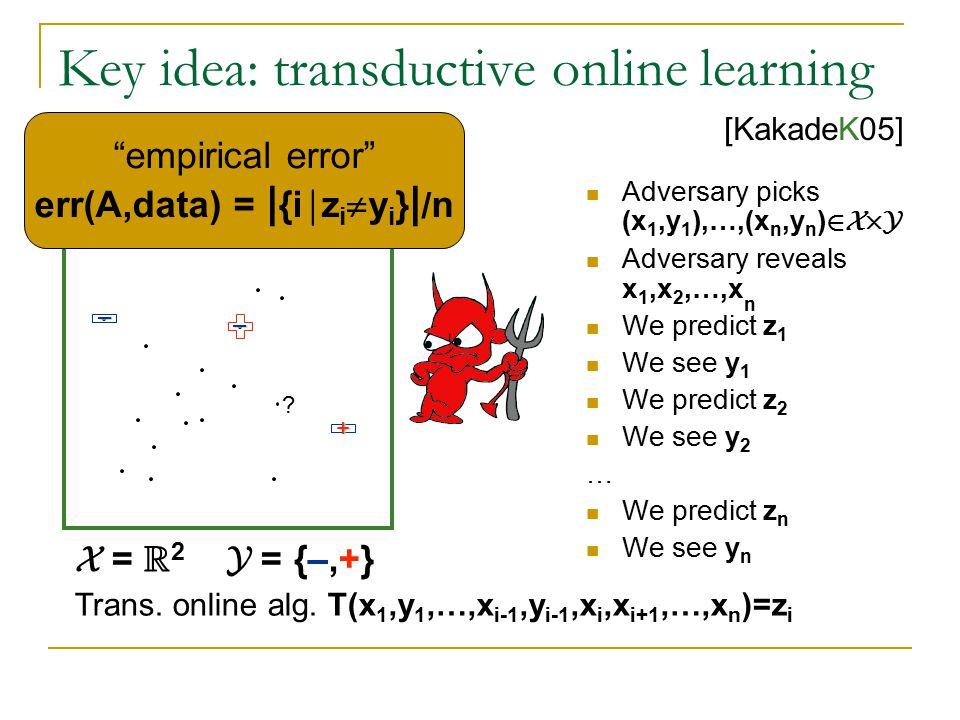 Key idea: transductive online learning We see x 1,x 2,…,x n 2 X in advance y 1,y 2,…,y n 2 {+,–} are revealed online [KakadeK05] x 1 =.5 + x2x2 – x3x3