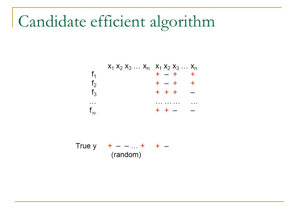 Algorithm for trans. online learning We see x 1,x 2,…,x n 2 X in advance y 1,y 2,…,y n 2 {+,–} are revealed online Algorithm for trans. online learnin