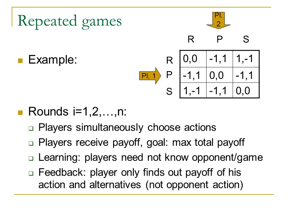 Online learning in repeated games