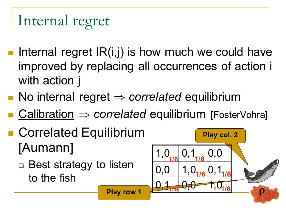 """Refined notion of regret Can't naively improve a """"no regret"""" algorithm (by playing a single mixed strategy) Might be able to naively improve it by rep"""