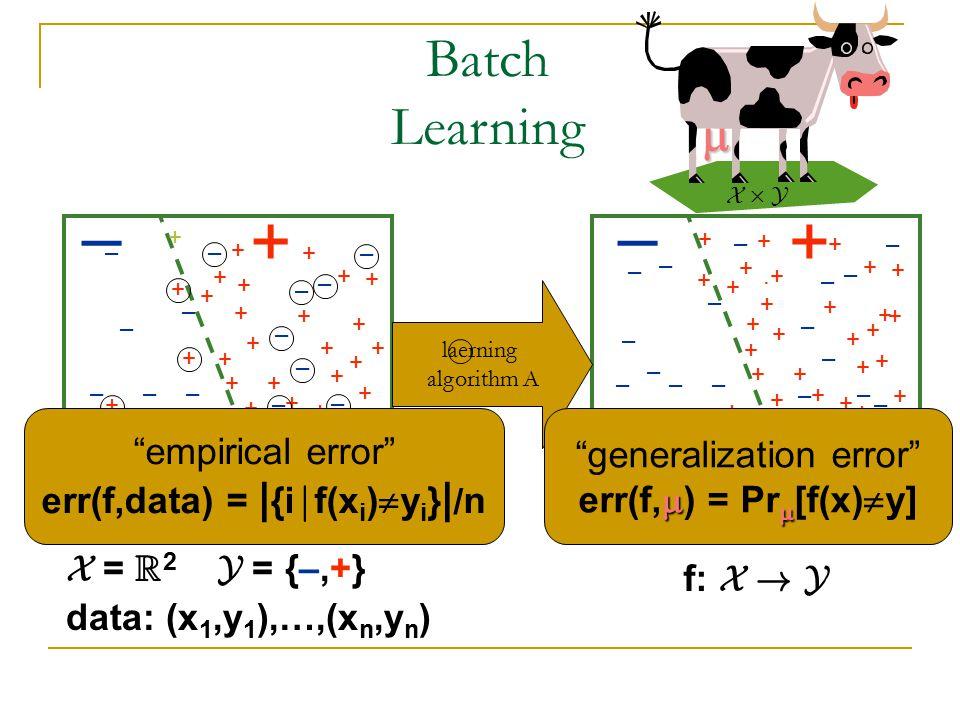 Batch Learning X £ Y  X = R 2 Y = {–,+} data: (x 1,y 1 ),…,(x n,y n ) laerning algorithm A f: X ! Y – + – – – – – – – – – – –– – – – – – – – – – – –