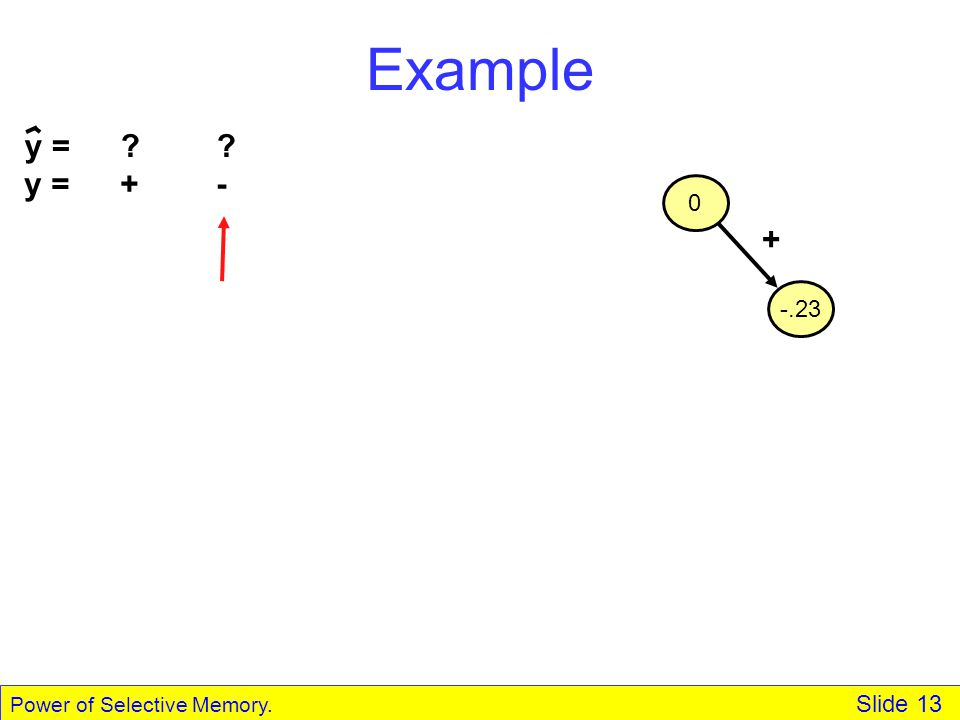 Power of Selective Memory. Slide 13 Example y = +- 0 y = ?? -.23 +